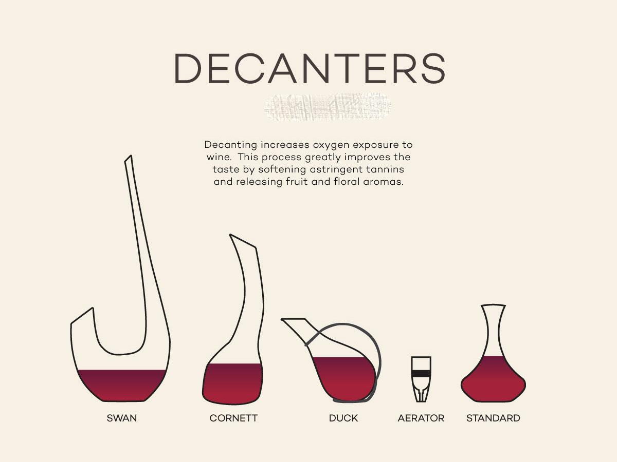 Gần như mọi rượu vang đỏ đều ngon hơn khi được Decanter