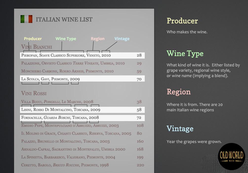 Giải mã một danh sách rượu vang Ý