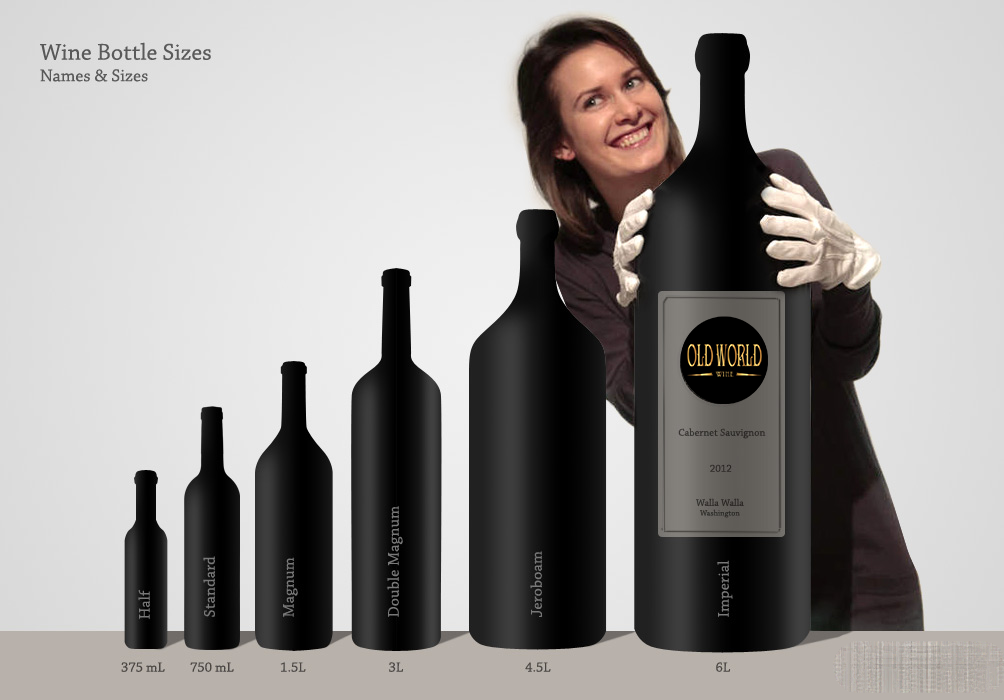 Kích cỡ chai rượu vang