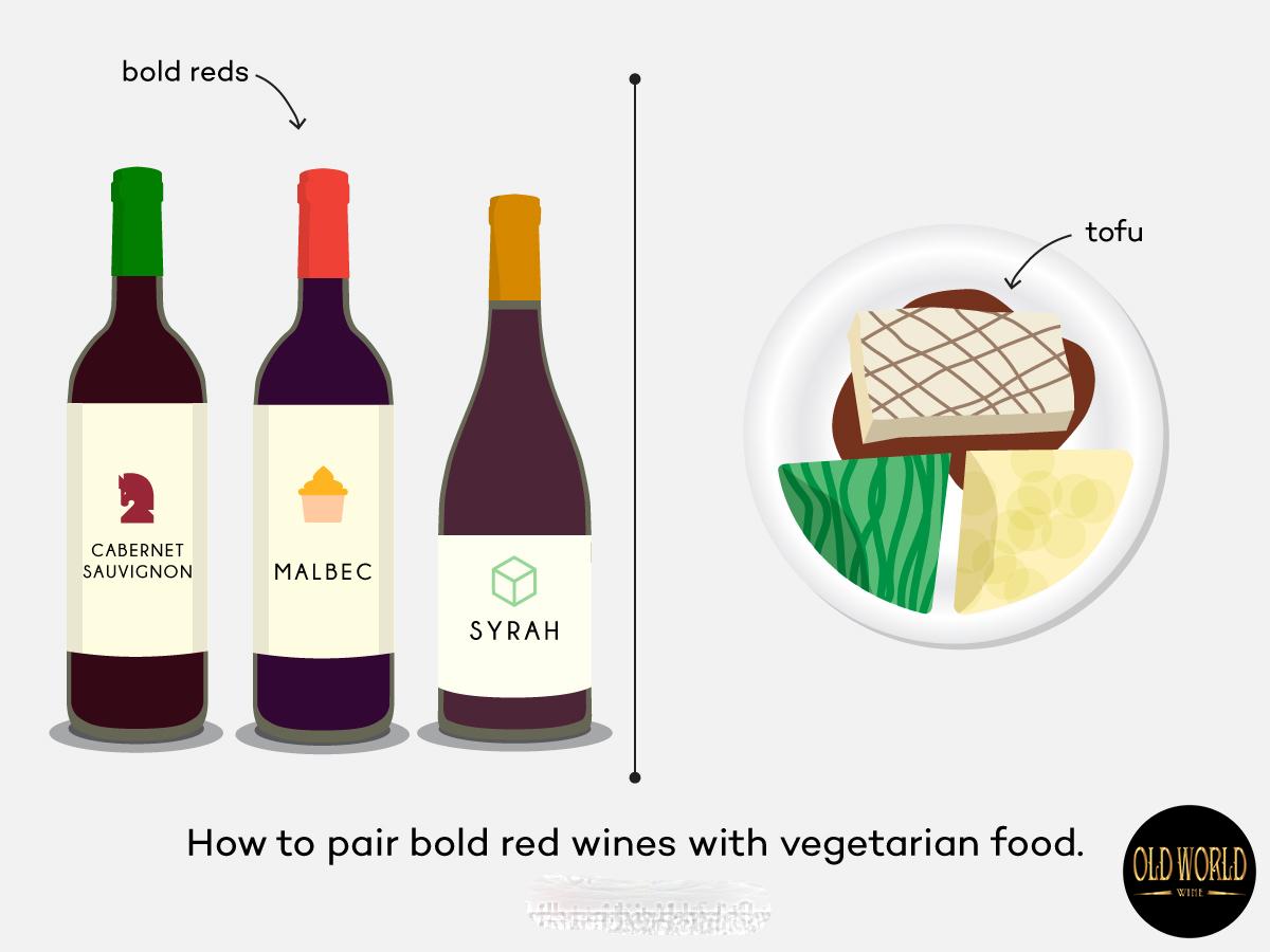 Kết hợp rượu vang với món chay