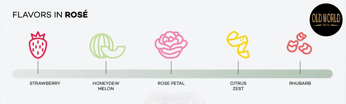 Nếm rượu vang Rosé