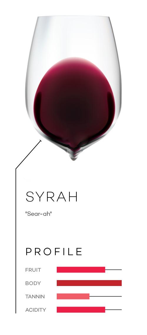 rượu vang syrar