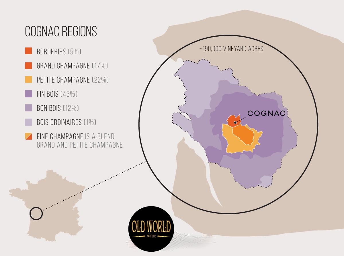 Vùng Cognac