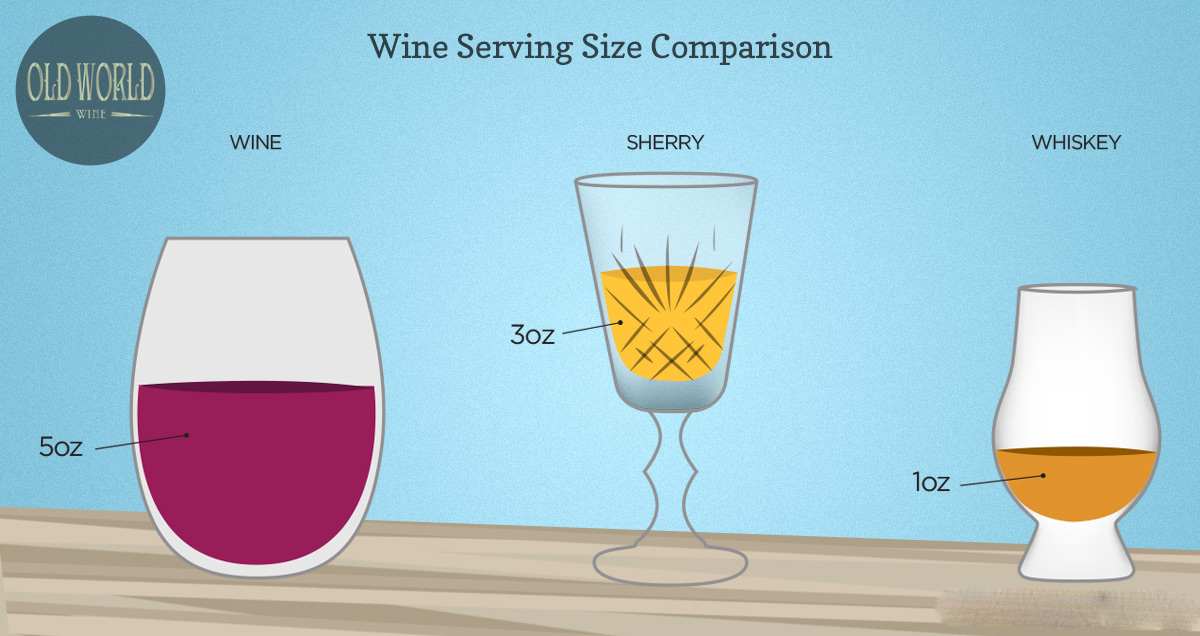 ly rượu sherry