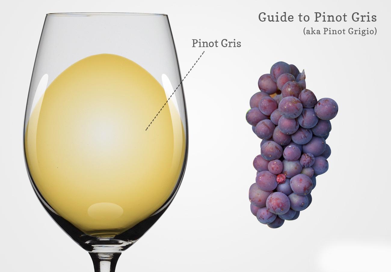 Pinot-Grigio