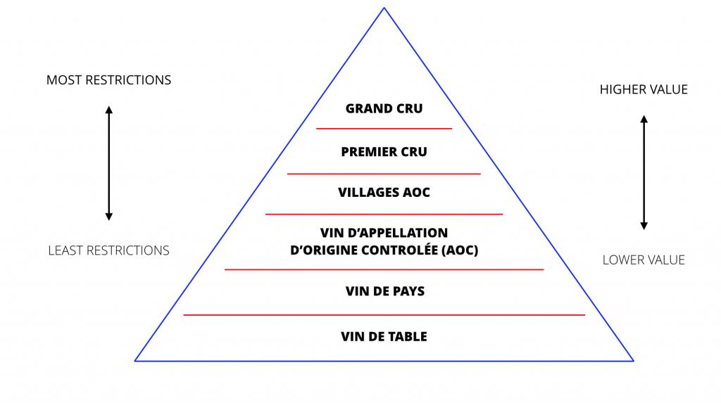Vin de pays là gì? Tìm hiểu về rượu vang Vin de pays