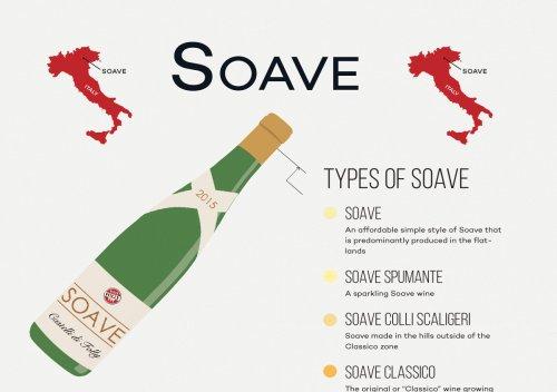 Rượu vang Soave là gì? Cách tìm rượu vang Soave ngon nhất